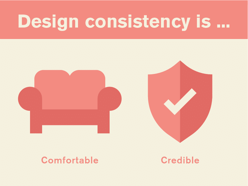 branding identity key pillars: consistency in design is comfortable and credible.
