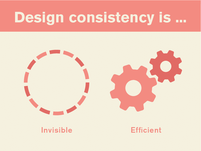 branding identity key pillars: consistency in design is invisible and efficient.